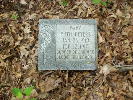 PETERS, RUTH - Elliott County, Kentucky | RUTH PETERS - Kentucky Gravestone Photos