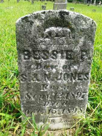 JONES, BESSIE P - Fleming County, Kentucky | BESSIE P JONES - Kentucky Gravestone Photos