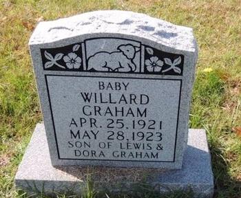 GRAHAM, WILLARD - Green County, Kentucky | WILLARD GRAHAM - Kentucky Gravestone Photos