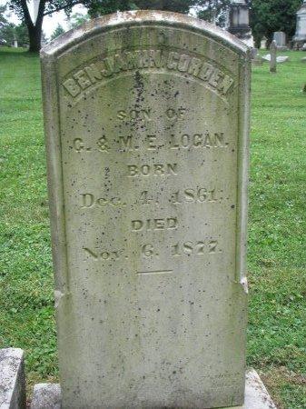 LOGAN, BENJAMIN GORDEN - Shelby County, Kentucky | BENJAMIN GORDEN LOGAN - Kentucky Gravestone Photos