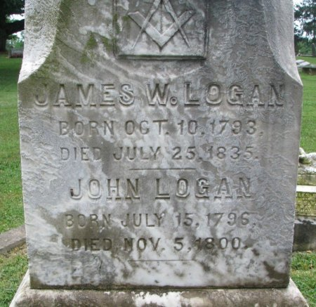 LOGAN, JOHN (CLOSE UP) - Shelby County, Kentucky | JOHN (CLOSE UP) LOGAN - Kentucky Gravestone Photos