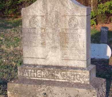 BUTLER, NANCY A. - Simpson County, Kentucky | NANCY A. BUTLER - Kentucky Gravestone Photos