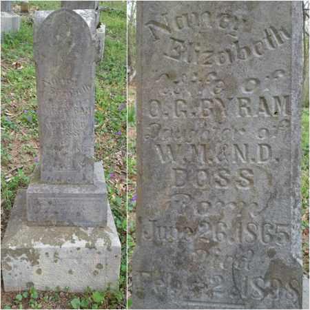 DOSS BYRAM, NANCY ELIZABETH - Simpson County, Kentucky | NANCY ELIZABETH DOSS BYRAM - Kentucky Gravestone Photos