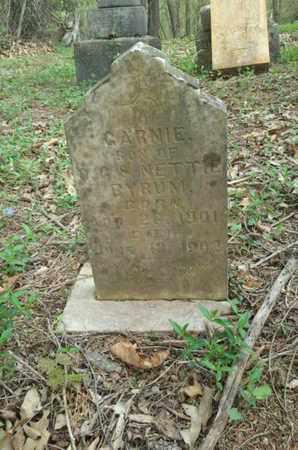 BYRUM, GARNIE - Simpson County, Kentucky | GARNIE BYRUM - Kentucky Gravestone Photos