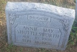 SHUTTLEWORTH, ANNIE MAY - Union County, Kentucky | ANNIE MAY SHUTTLEWORTH - Kentucky Gravestone Photos